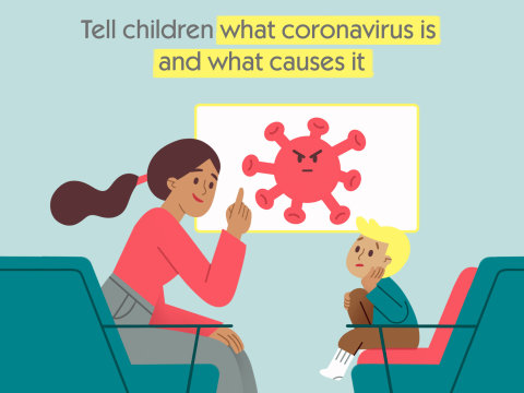 Activity picture for What to tell your child about COVID-19 in Wachanga
